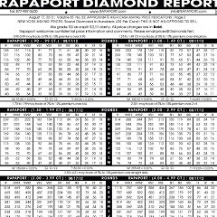 page d'exemple du rapaport diamond report
