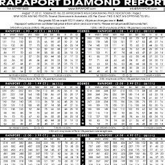 page d'exemple du rapaport diamond report