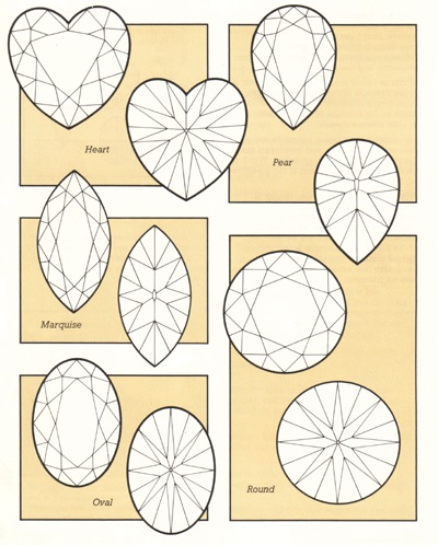 representative pattern of facets of a rounded stone (oval, round, heart, pear, marquise)